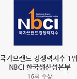 국가브랜드 경쟁력지수 1위 NBCI 한국생산성본부