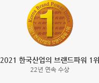 2020 한국산업의 브랜드 파워1위